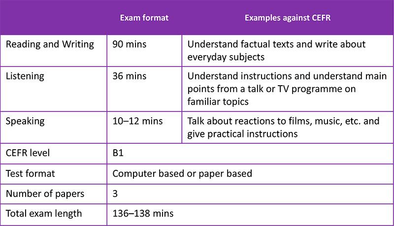 b1-preliminaryforschools